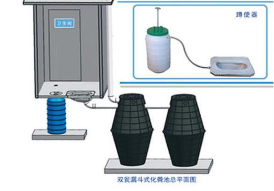 双瓮漏斗式PE化粪池的安裝介绍